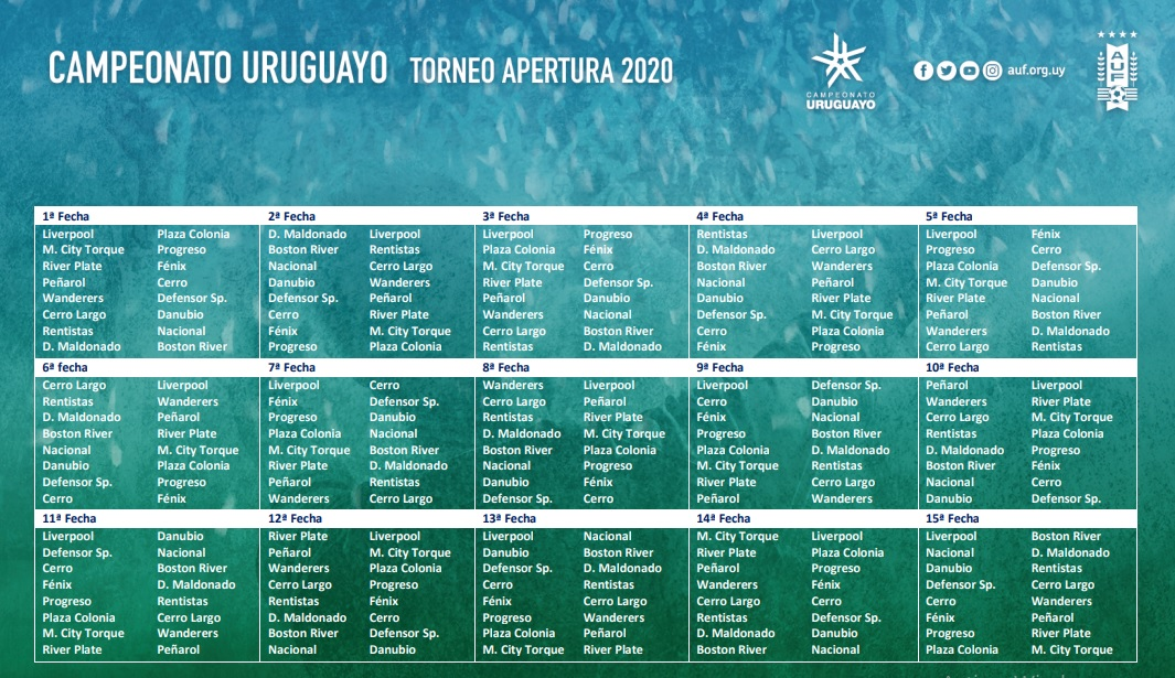 Image result for fixture auf uruguayo 2020